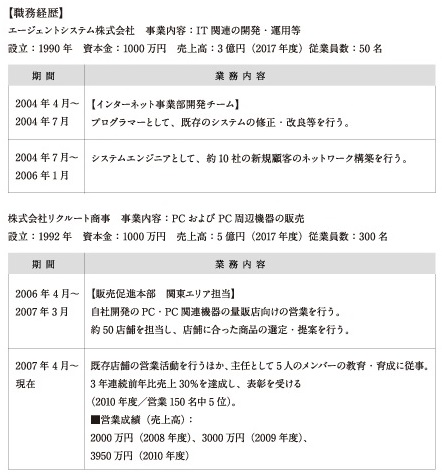 編年体形式の職務経歴書見本